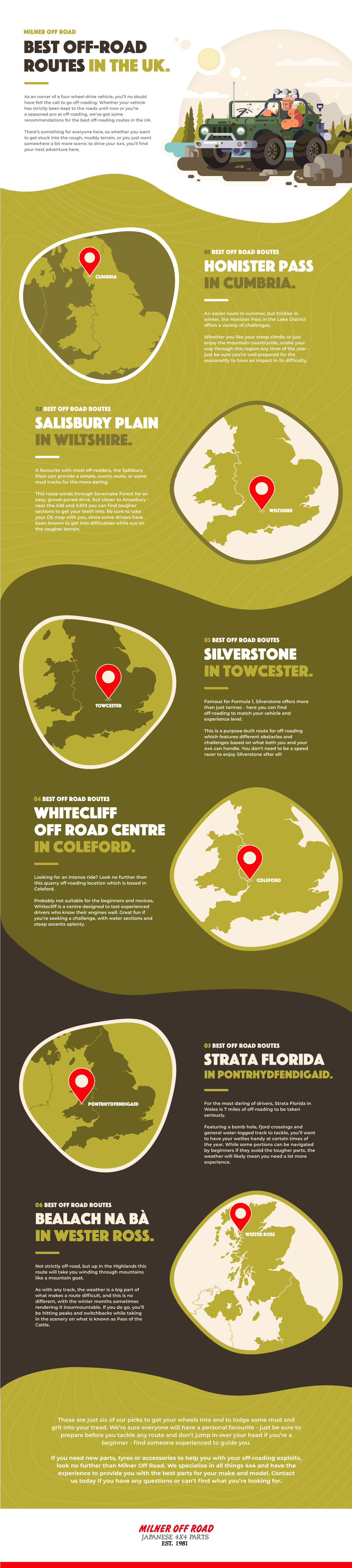Best Off-Road Routes in the UK by Milner Off Road