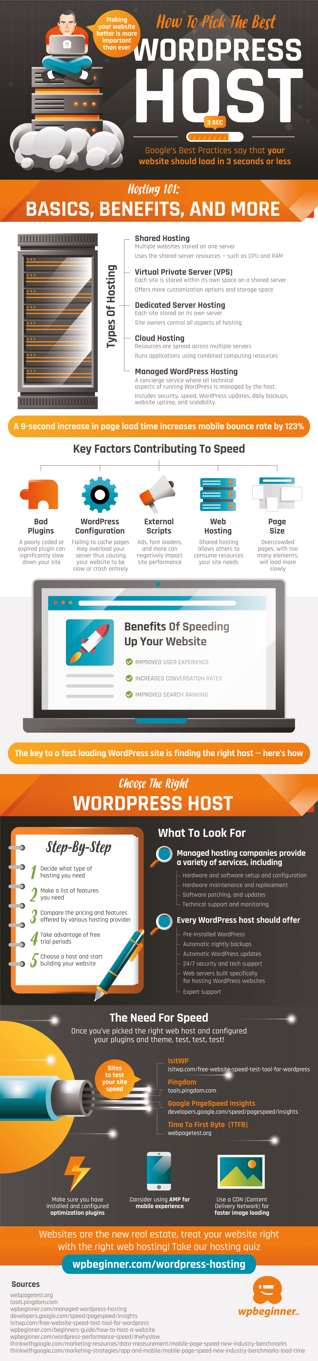 How to Pick the Best WordPress Host by WPBeginner