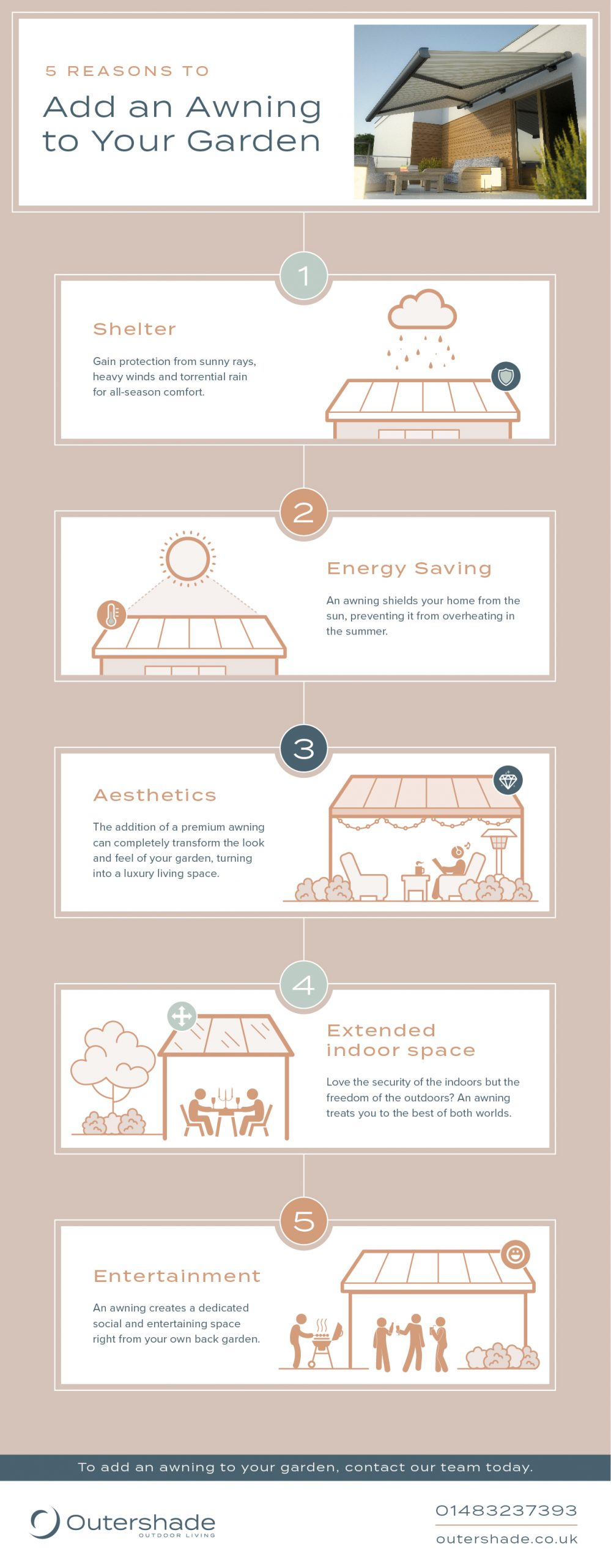 5 Reasons to Add an Awning to Your Garden by Outershade