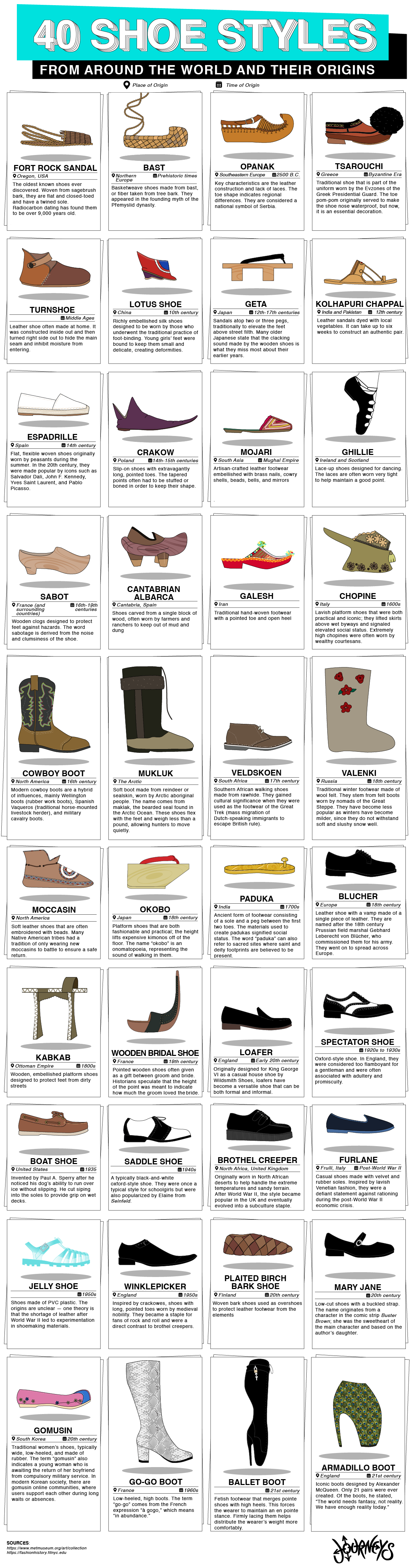 40 Shoe Styles from Around the World and Their Origins