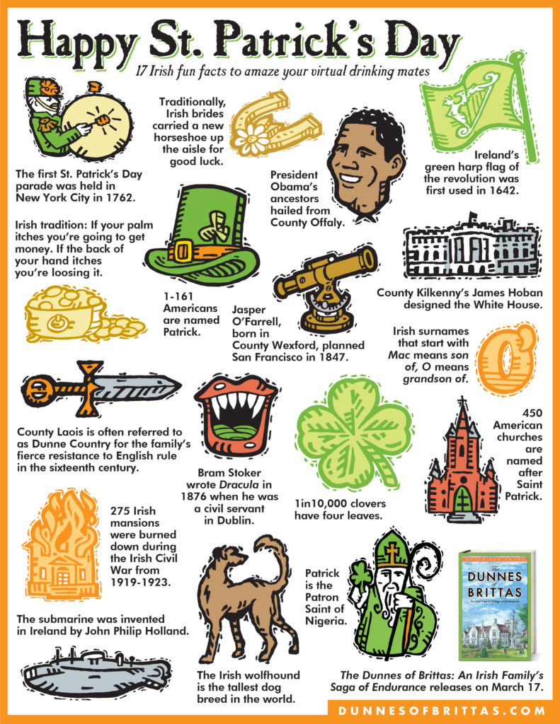 Happy St. Patrick's Day - Fun Facts About The Irish