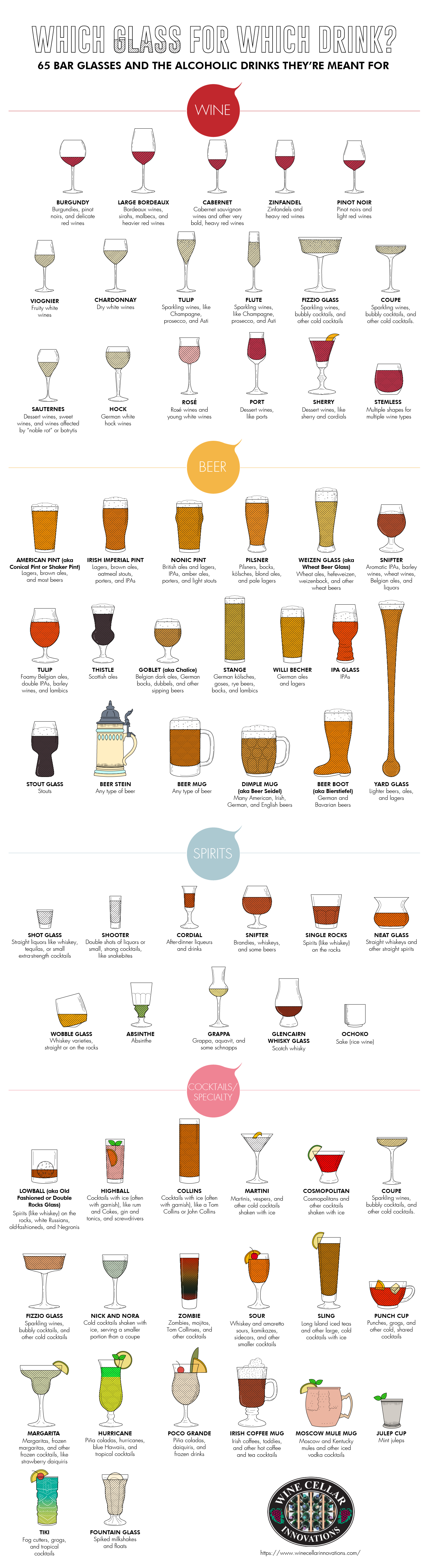 Which Glass for Which Drink?