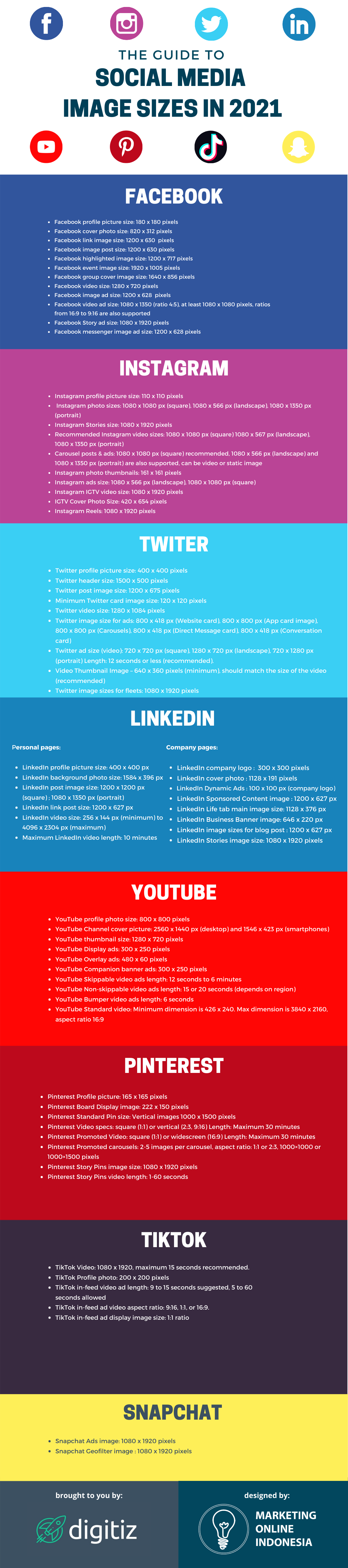 The Guide to Social Media Image Sizes in 2021